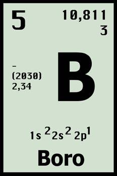 Ciencias aplicadas ii elementos qumicos elementos qumicos enviar por correo electrnicoescribe un blogcompartir con twittercompartir con facebookcompartir en pinterest urtaz Image collections