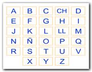 Identificación de grafías (I)