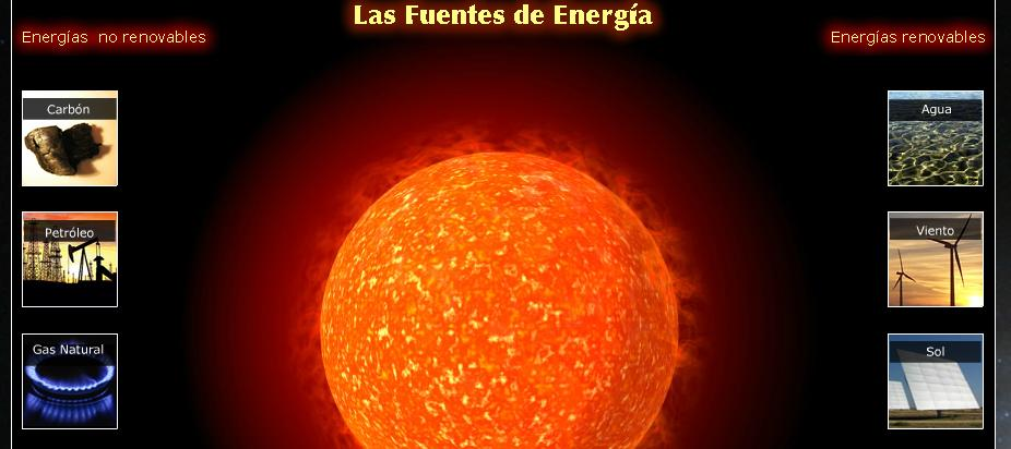 Las fuentes de energía